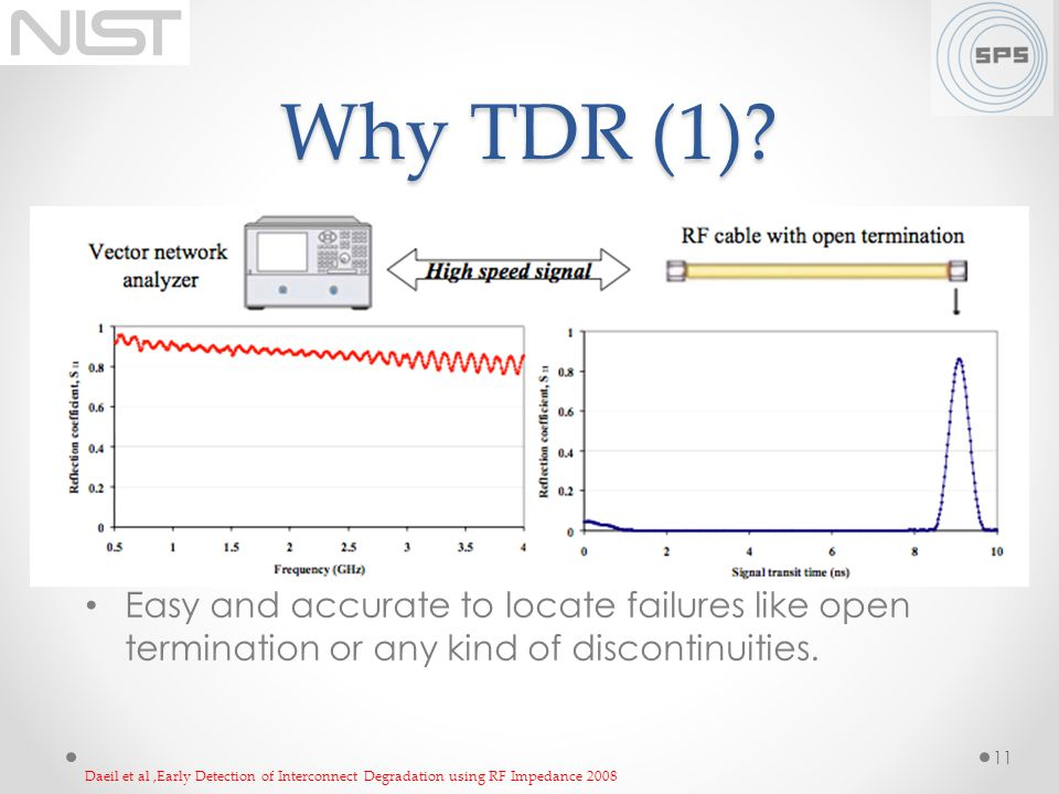 Why TDR (1) Easy and accurate to locate failures like open termination or any kind of discontinuities.