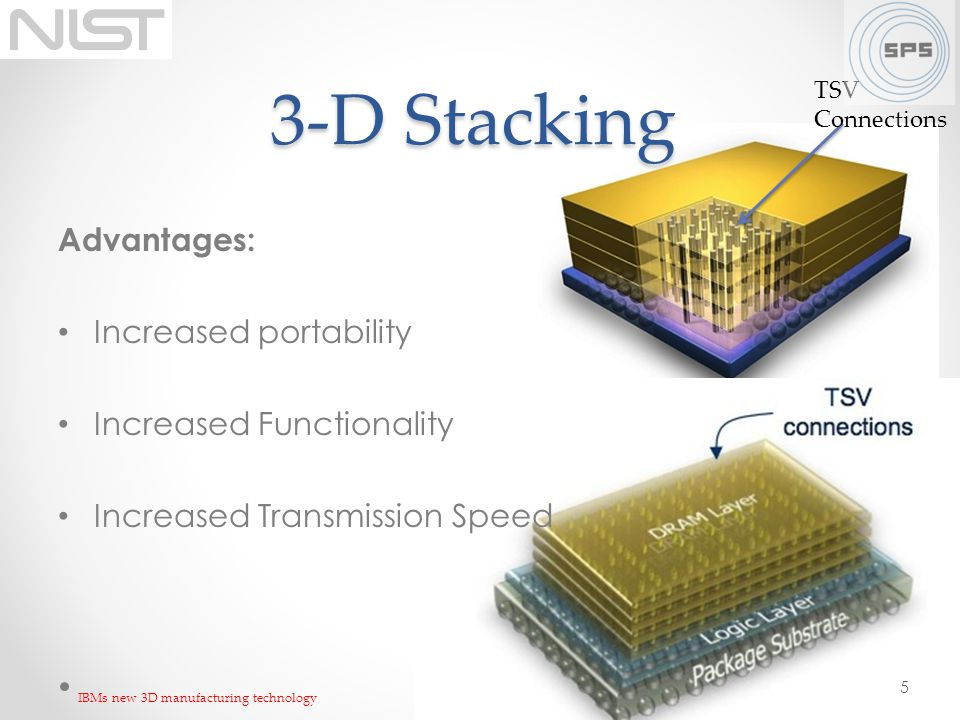 3-D Stacking Advantages: Increased portability Increased Functionality