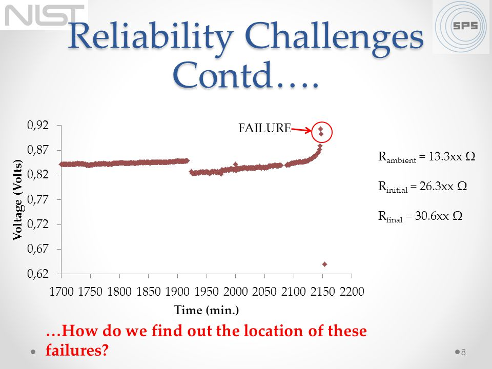 Reliability Challenges Contd….