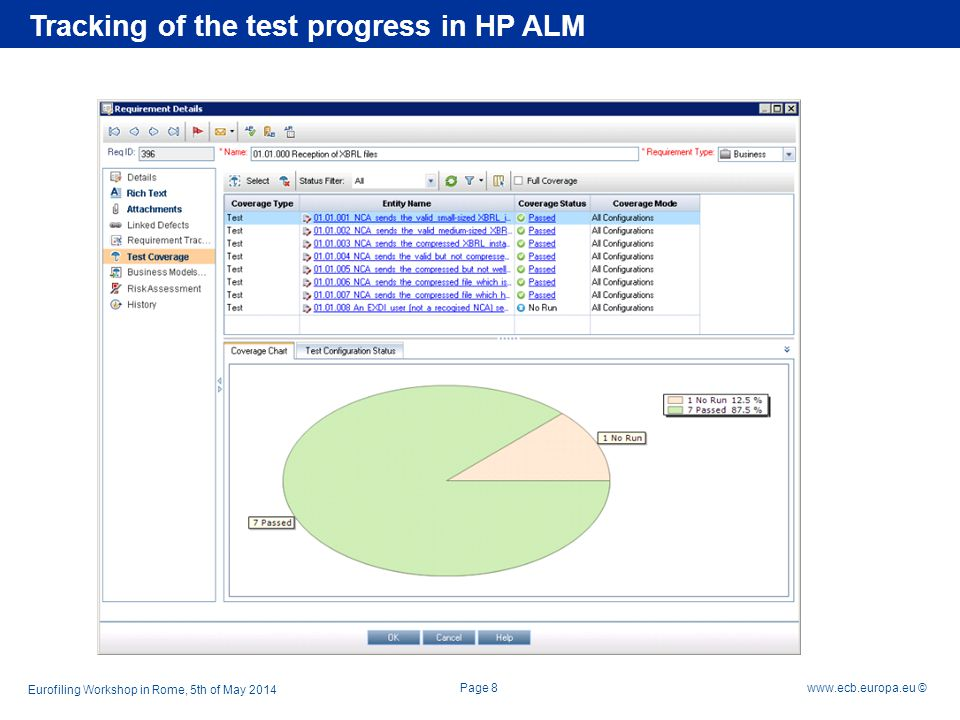 Tracking of the test progress in HP ALM