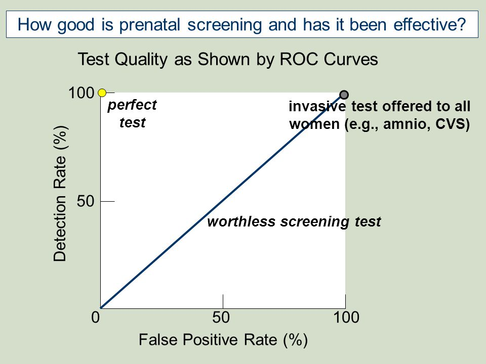 How good is prenatal screening and has it been effective