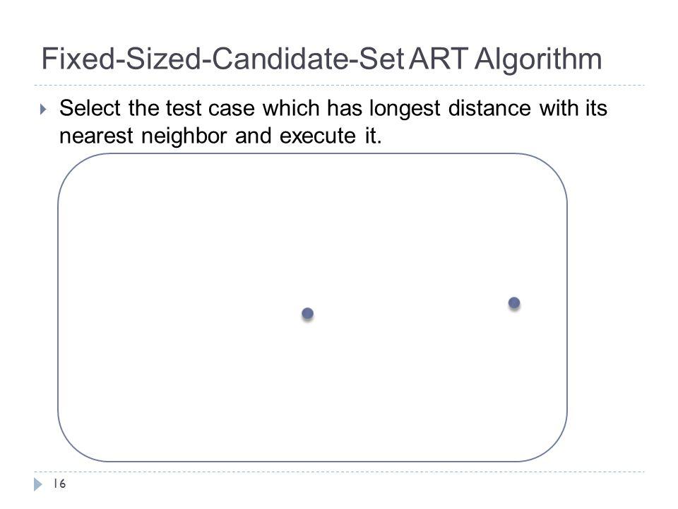 Fixed-Sized-Candidate-Set ART Algorithm