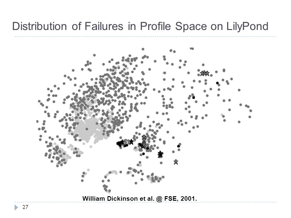 Distribution of Failures in Profile Space on LilyPond