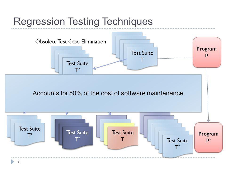 Regression Testing Techniques