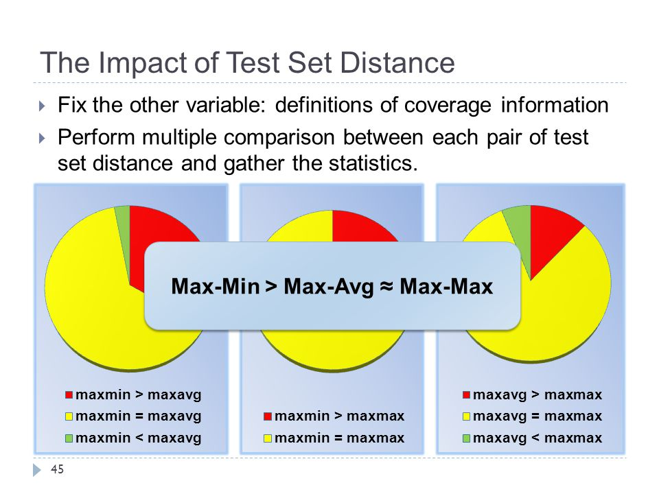 The Impact of Test Set Distance