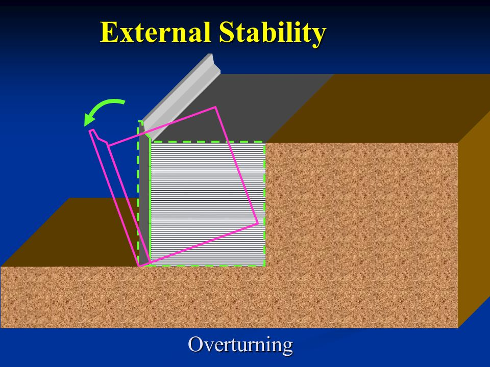 External Stability Overturning Speaking Points