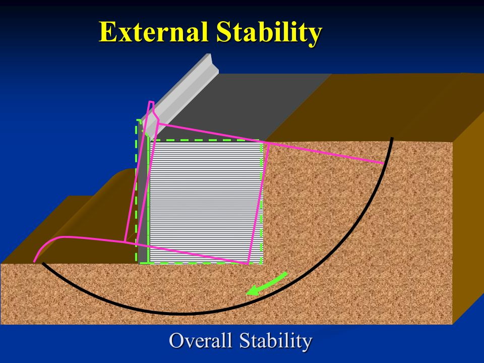 External Stability Overall Stability Speaking Points