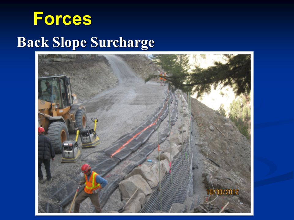 Forces Back Slope Surcharge Speaking Points Surcharge on a wall.