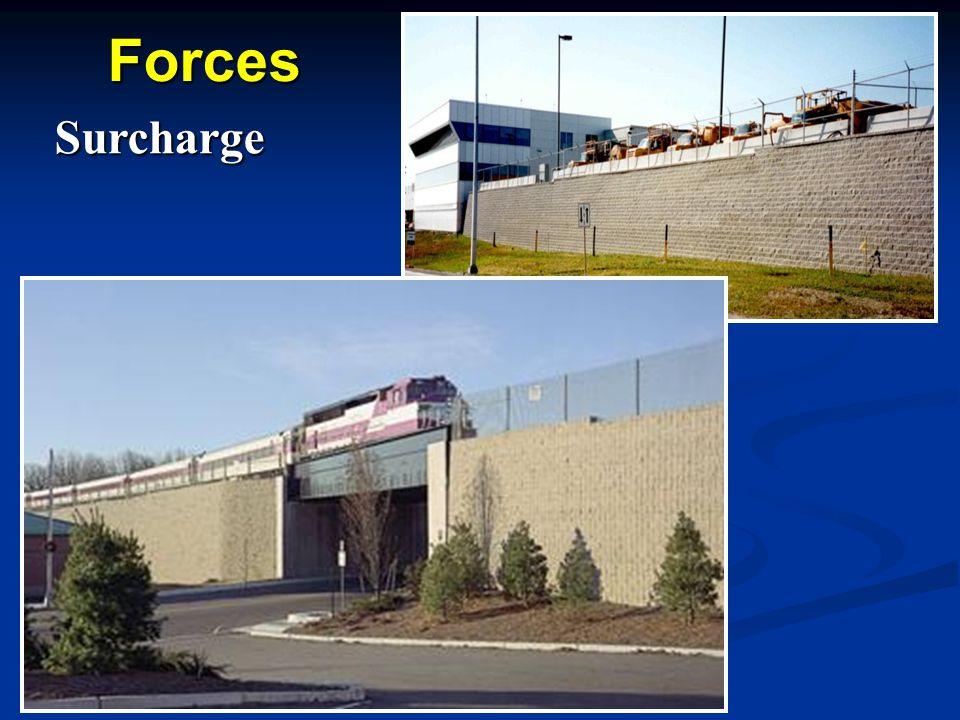 Forces Surcharge Speaking Points