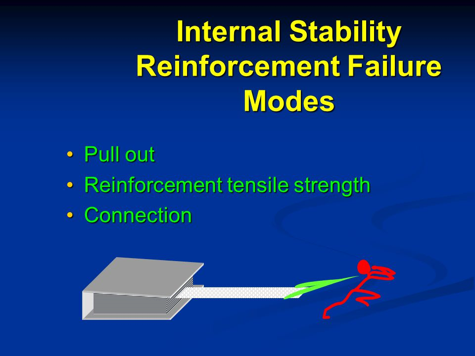Internal Stability Reinforcement Failure Modes