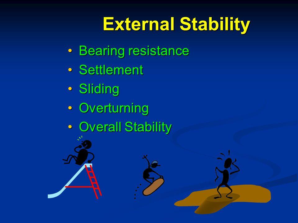 External Stability Bearing resistance Settlement Sliding Overturning