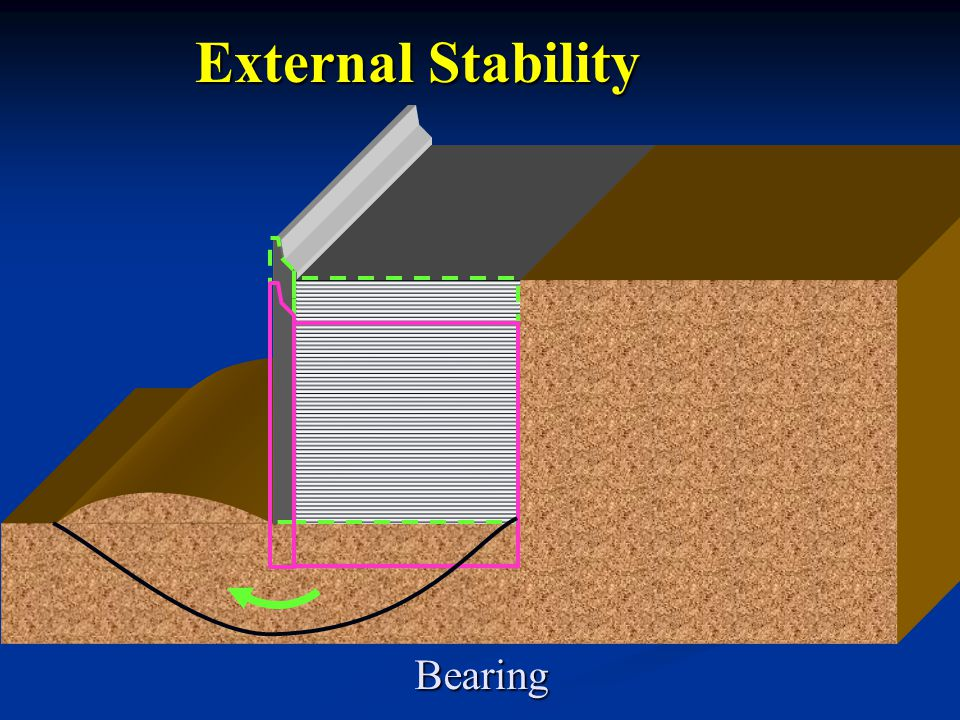 External Stability Bearing Speaking Points
