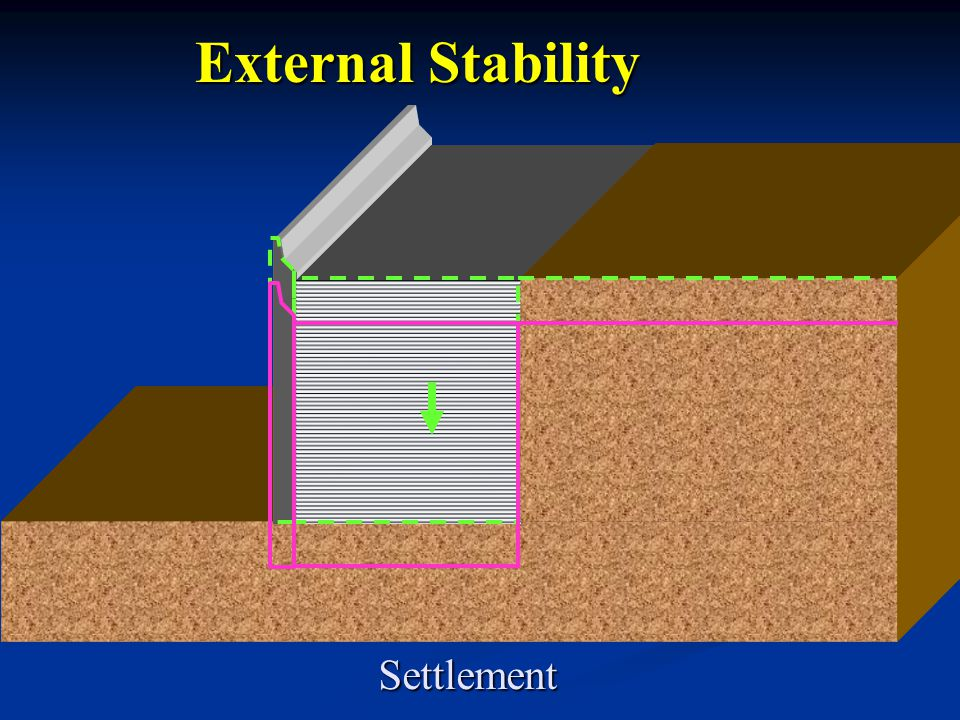 External Stability Settlement Speaking Points