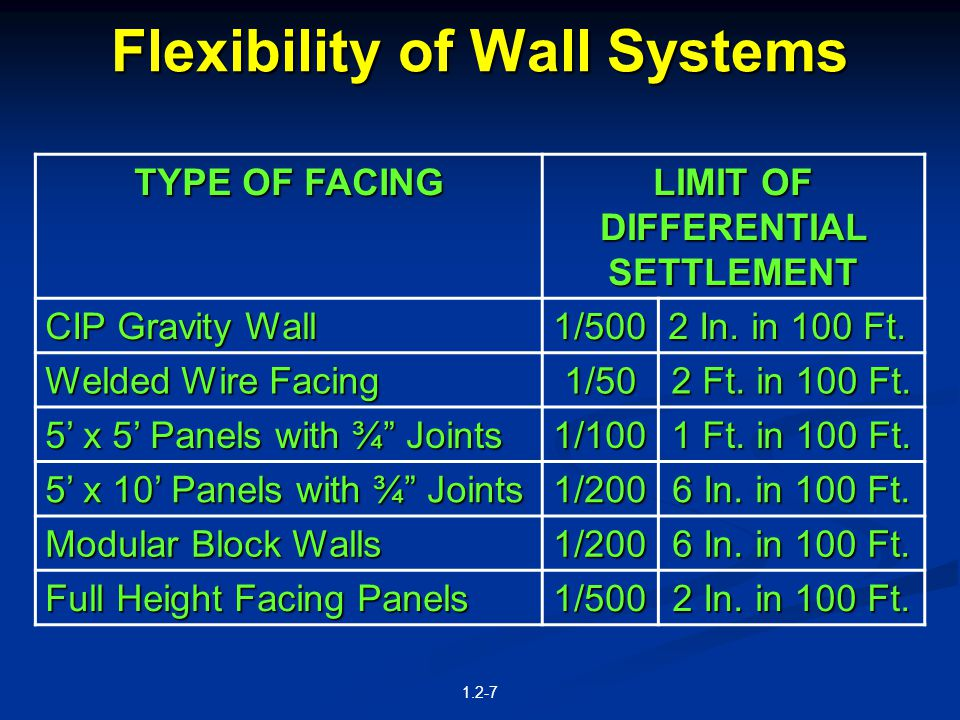 Flexibility of Wall Systems