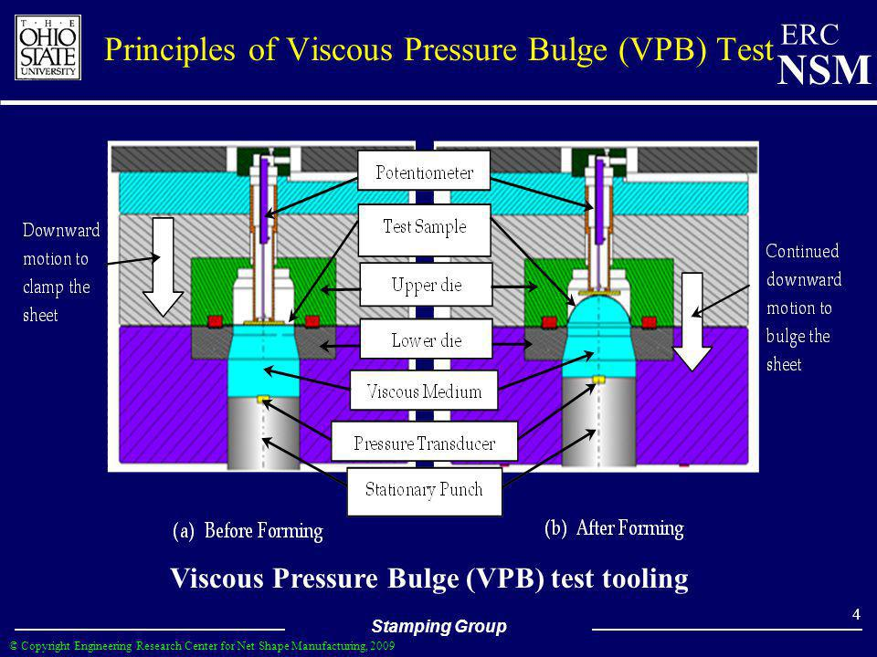 Principles of Viscous Pressure Bulge (VPB) Test