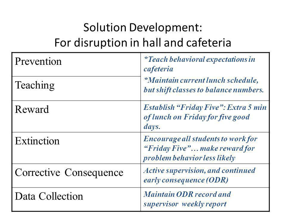 Solution Development: For disruption in hall and cafeteria