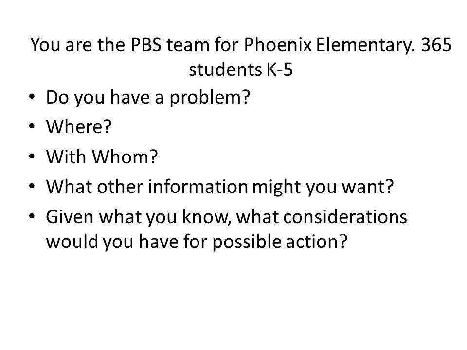 You are the PBS team for Phoenix Elementary. 365 students K-5