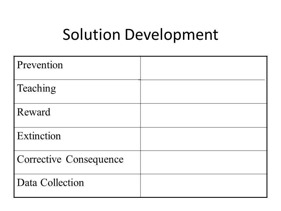 Solution Development Prevention Teaching Reward Extinction