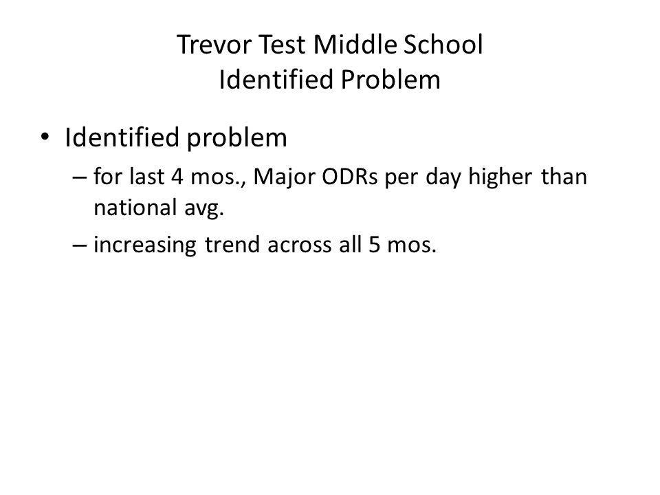 Trevor Test Middle School Identified Problem