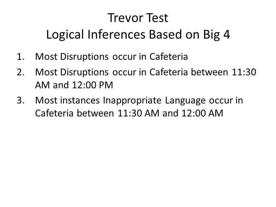 Trevor Test Logical Inferences Based on Big 4
