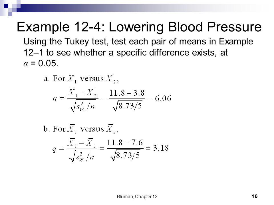 Example 12-4: Lowering Blood Pressure