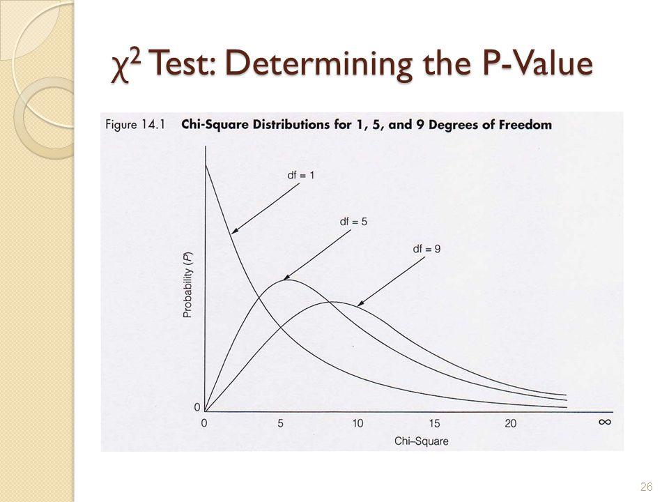 χ2 Test: Determining the P-Value