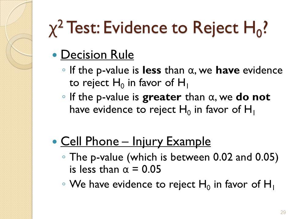 χ2 Test: Evidence to Reject H0
