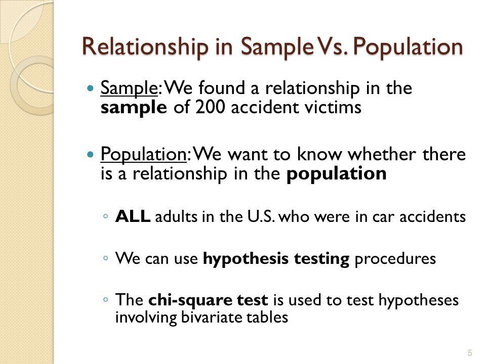 Relationship in Sample Vs. Population