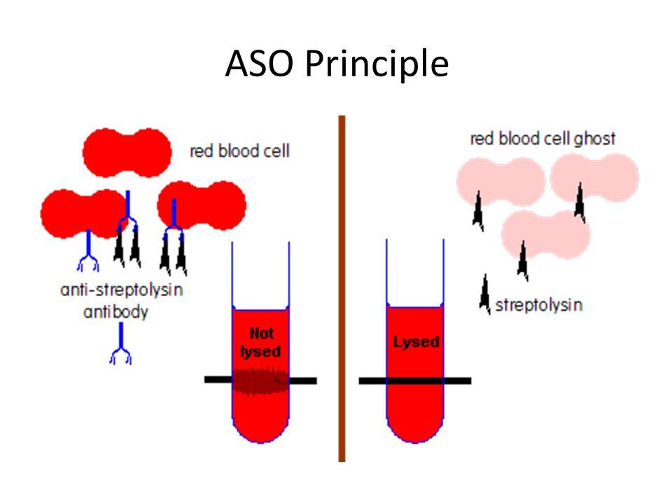 ASO Principle