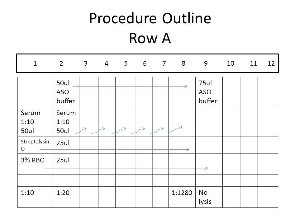Procedure Outline Row A