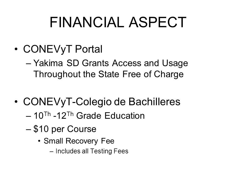 FINANCIAL ASPECT CONEVyT Portal CONEVyT-Colegio de Bachilleres