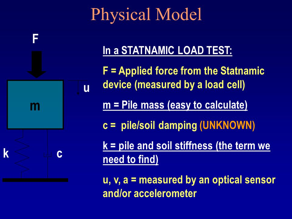 Physical Model m c k F u In a STATNAMIC LOAD TEST: