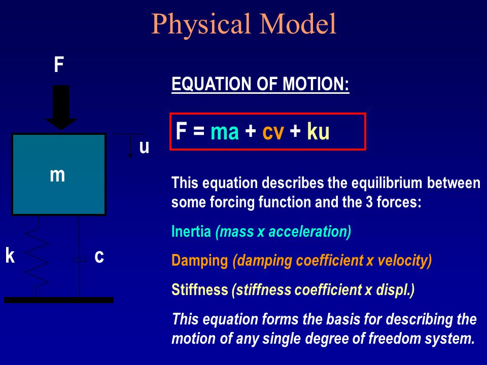 Physical Model F = ma + cv + ku c m k F u EQUATION OF MOTION: