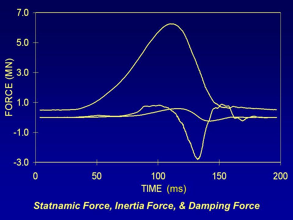 Statnamic Force, Inertia Force, & Damping Force