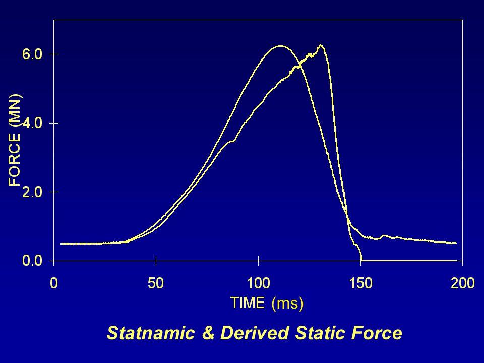 Statnamic & Derived Static Force