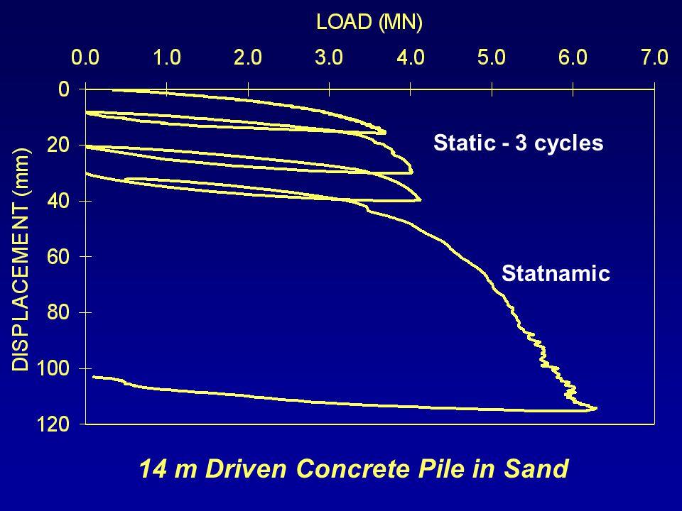14 m Driven Concrete Pile in Sand
