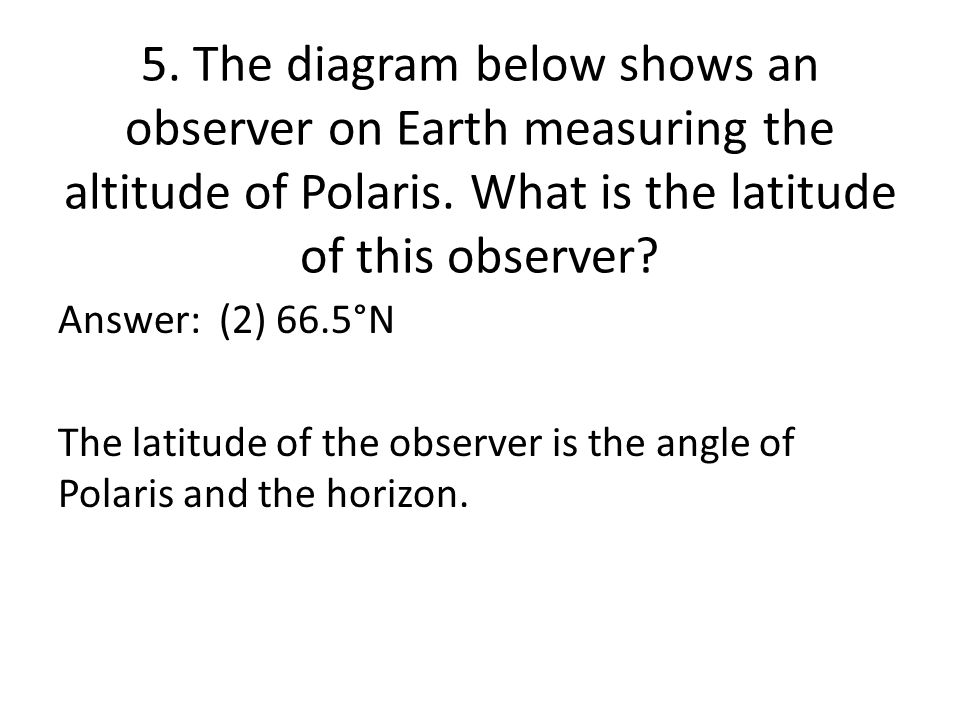 5. The diagram below shows an observer on Earth measuring the altitude of Polaris. What is the latitude of this observer
