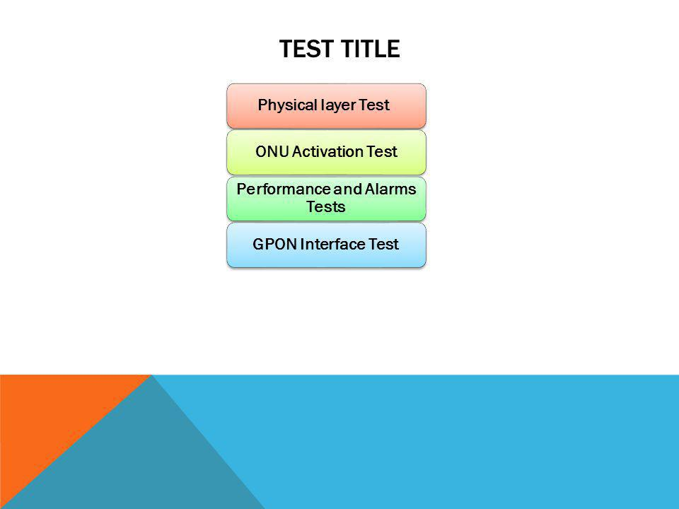 Performance and Alarms Tests