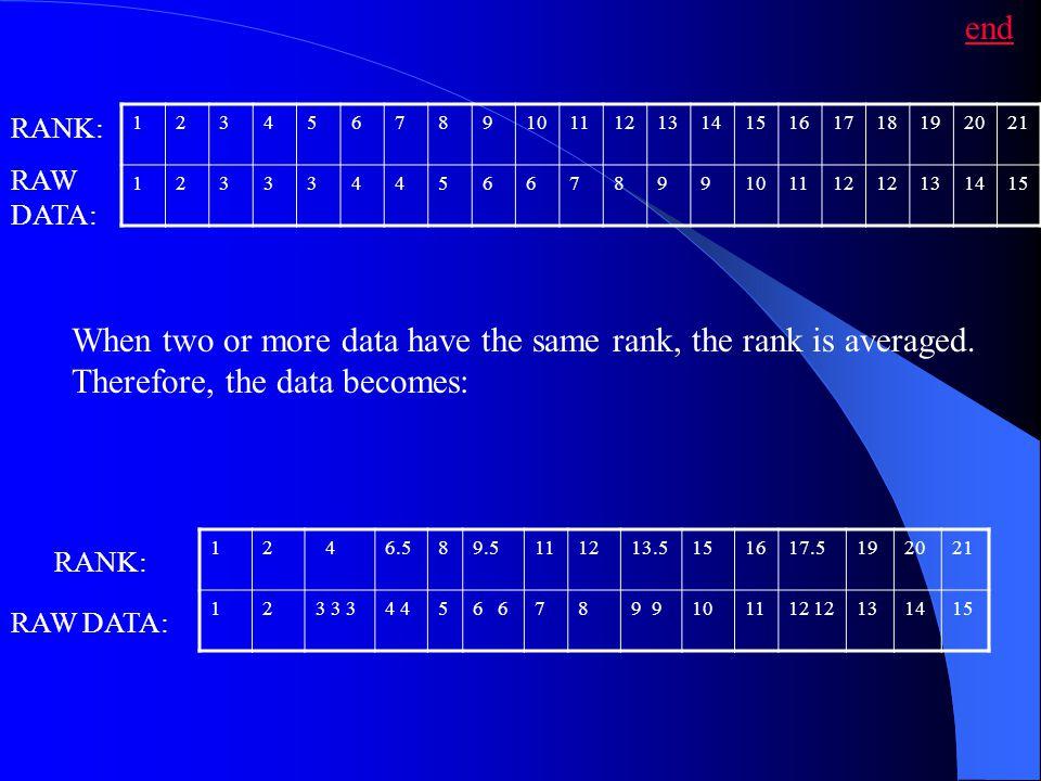 end RANK: 1. 2. 3. 4. 5. 6. 7. 8. 9. 10. 11. 12. 13. 14. 15. 16. 17. 18. 19. 20.