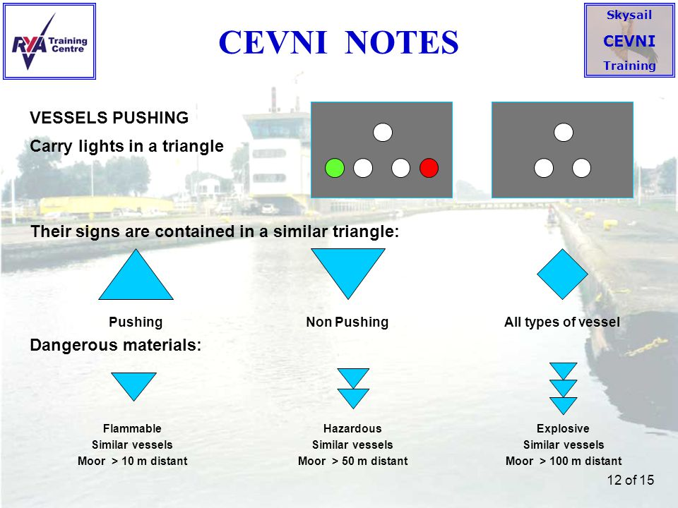 CEVNI NOTES VESSELS PUSHING Carry lights in a triangle