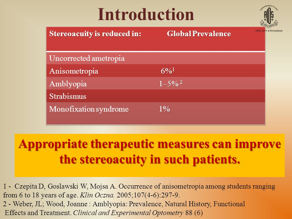 Introduction Stereoacuity is reduced in: Global Prevalence. Uncorrected ametropia. Anisometropia.