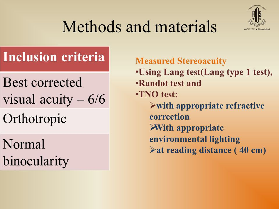 Methods and materials Inclusion criteria