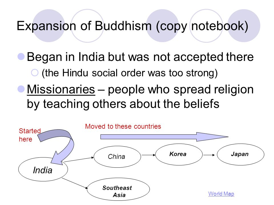 Expansion of Buddhism (copy notebook)