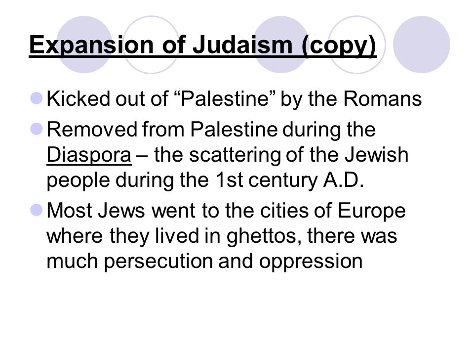 Expansion of Judaism (copy)