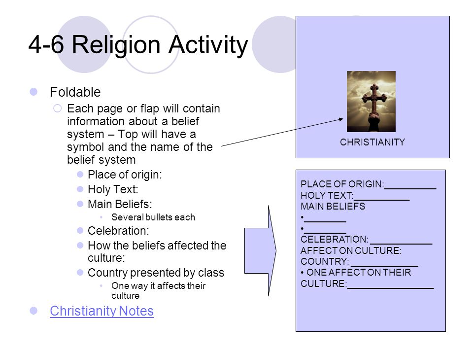4-6 Religion Activity Foldable Christianity Notes