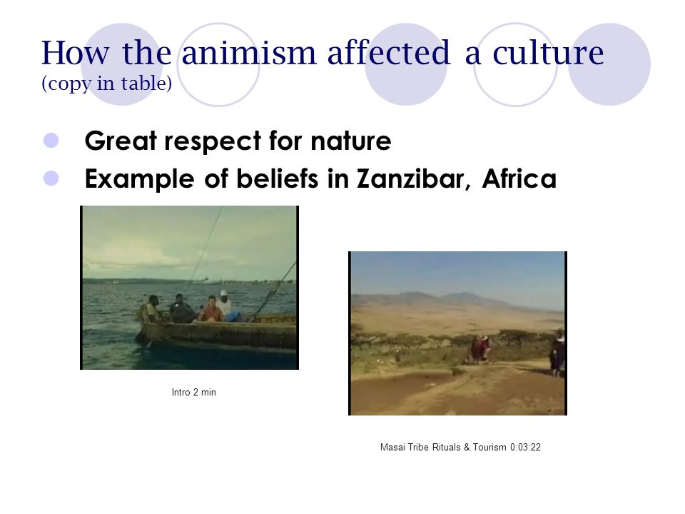 How the animism affected a culture (copy in table)
