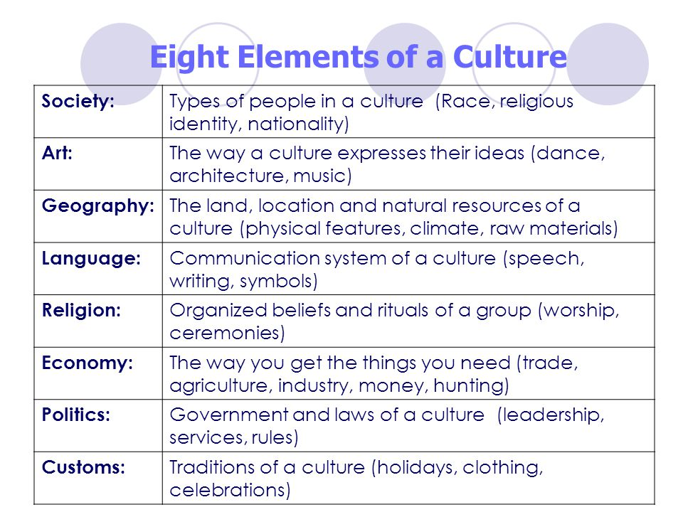 Eight Elements of a Culture