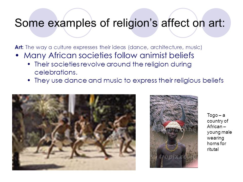 Some examples of religion's affect on art: