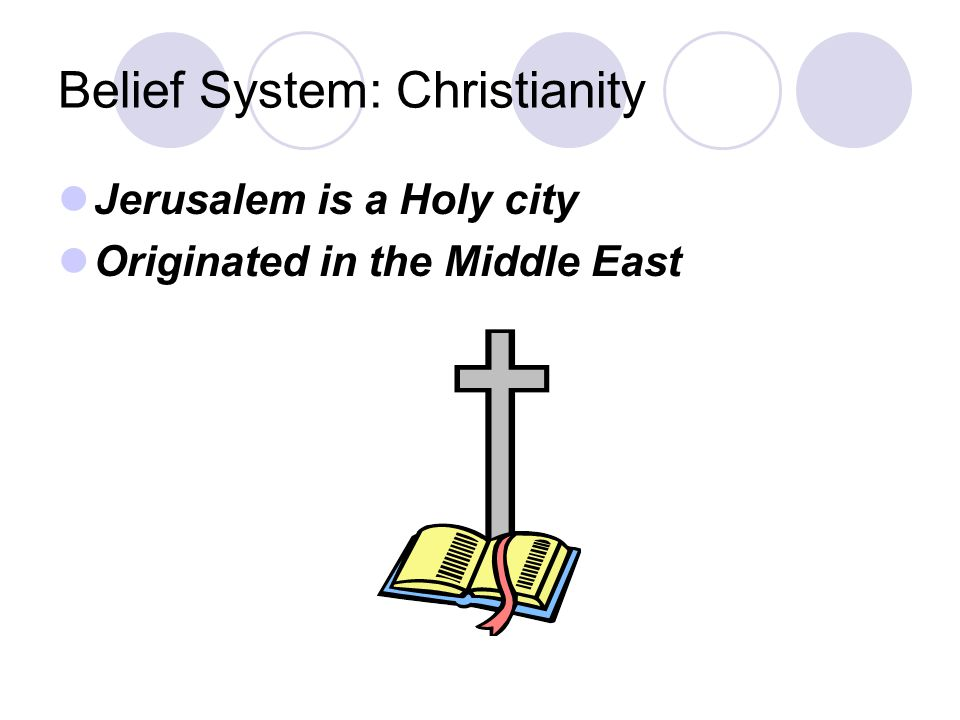 Belief System: Christianity