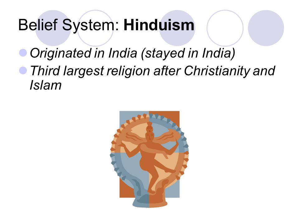 Belief System: Hinduism